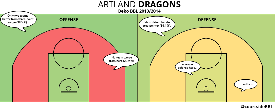 artland_all