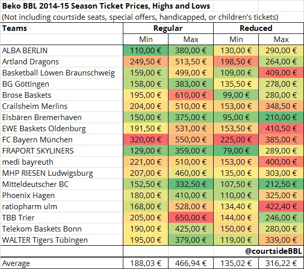 seasontickets_updated